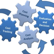 operating cost management